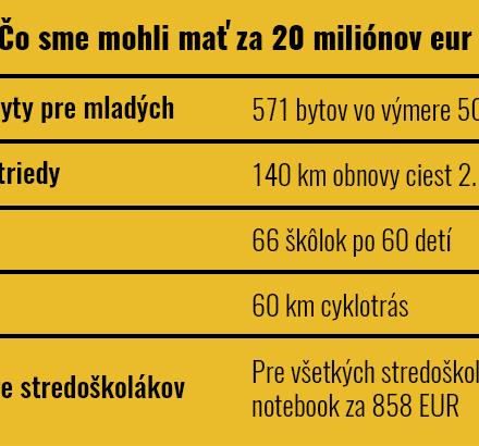 kotleba_tabulka
