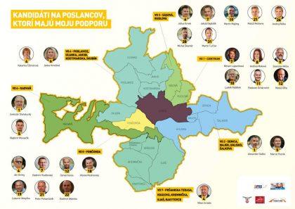 Nosko - kandidati na poslancov