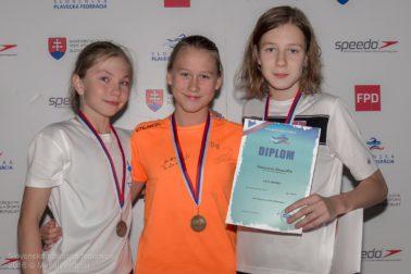 Alexandra Súlovcová vpravo - 3.miesto 200m VS