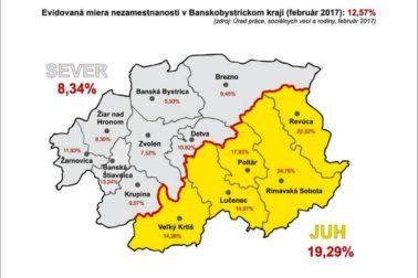 nezamestnanost v kraji